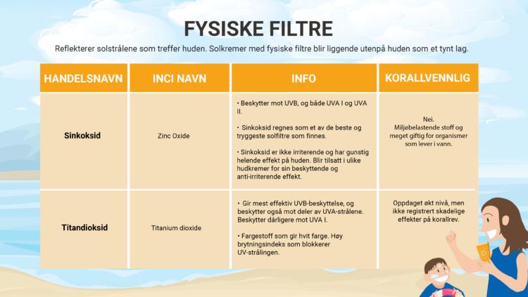 Hva er fysisk filter - Apotekfordeg